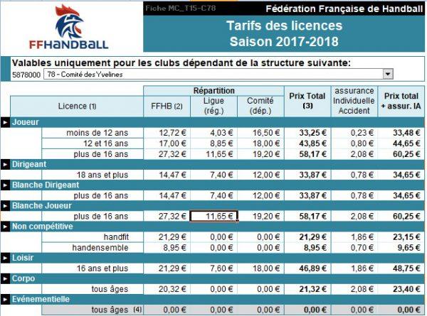 tarifs-licences-2017-2018