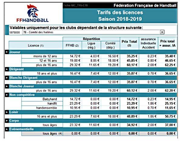 Tarif-Licences-2018-2019