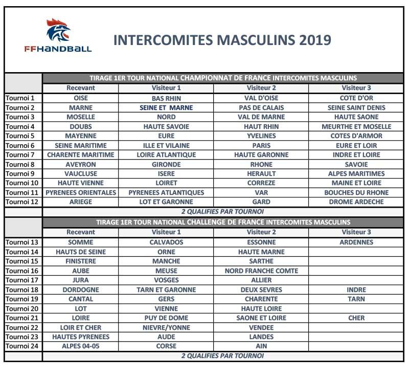 1-Tour-masculin-ICN-18-19