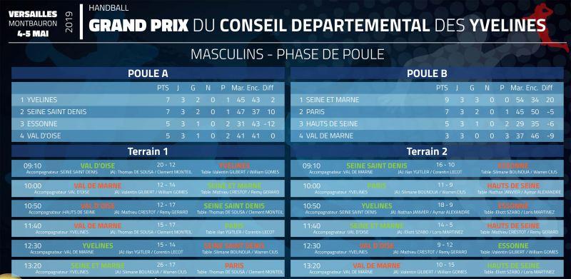 gp 2019-resultats-poule