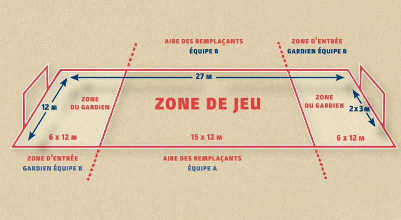 cdhby-beach-handball-zone-jeu