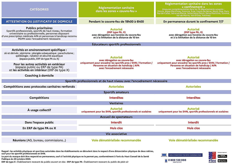 application-des-regles-sanitaires-1500px